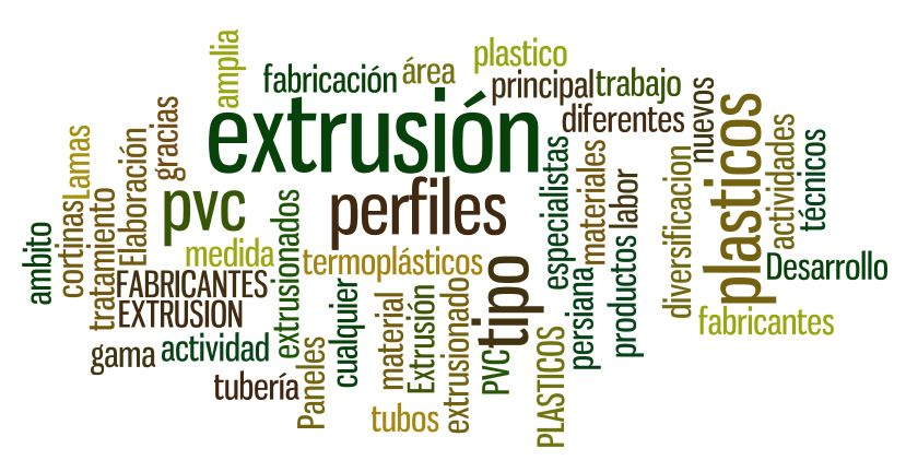 extrusion_wordle